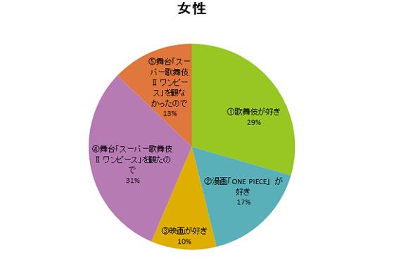 %e3%83%87%e3%83%bc%e3%82%bf1-4%e5%a5%b3