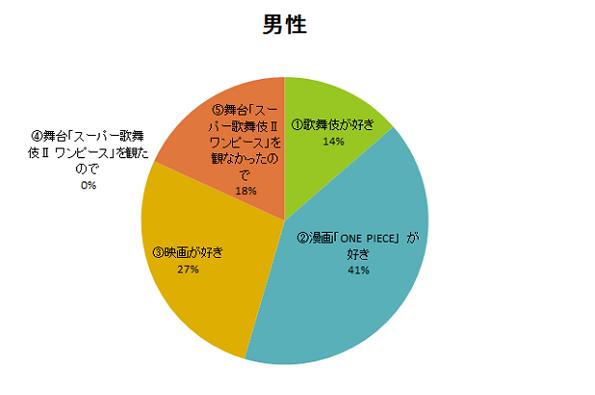 %e3%83%87%e3%83%bc%e3%82%bf2-3%e7%94%b7