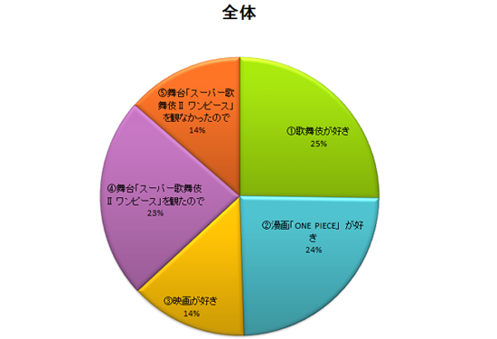 %e3%83%87%e3%83%bc%e3%82%bf3%e3%81%8d%e3%81%a3%e3%81%8b%e3%81%912