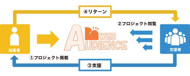 ap_shikumi