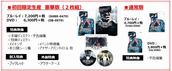 ブルーレイ、DVD価格等