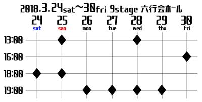 【舞台ラッキードック】星取表