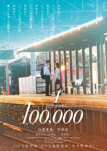 映画『10万分の1』キーアート