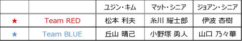 スケジュール2